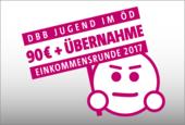 Logo dbb jugend
